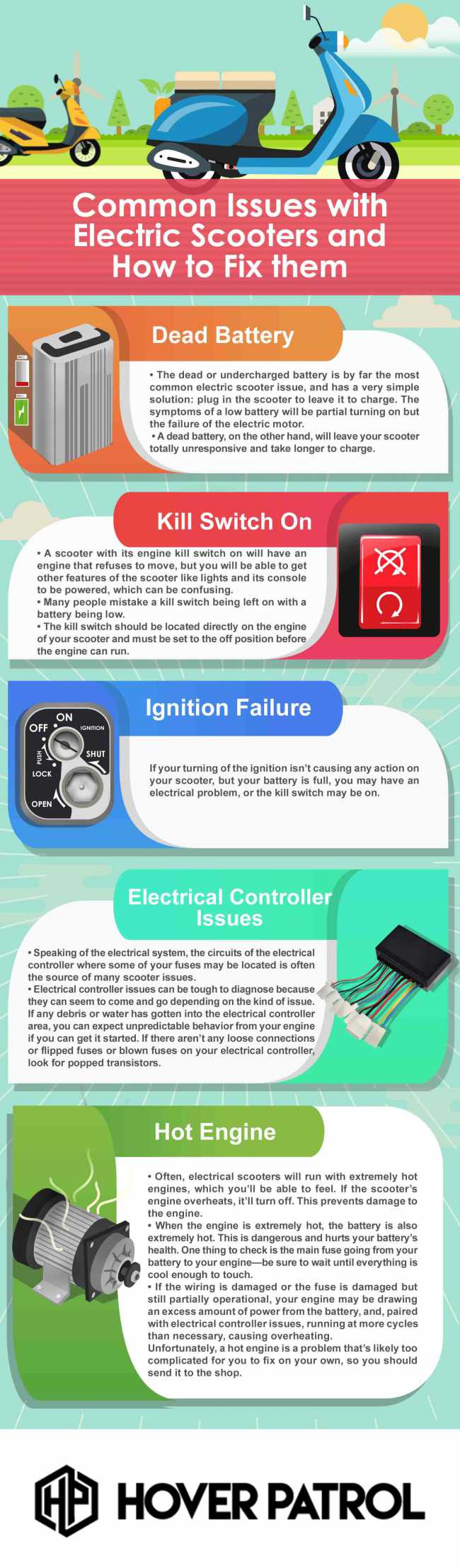 Fixing an electric scooter - infographic